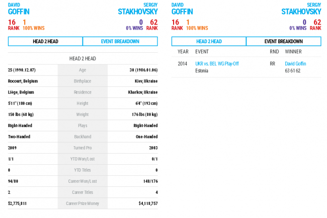 Australian Open. Свитолина - Дювал, Цуренко - Лепченко, Стаховский - Гоффен в первом раунде турнира (+видео)