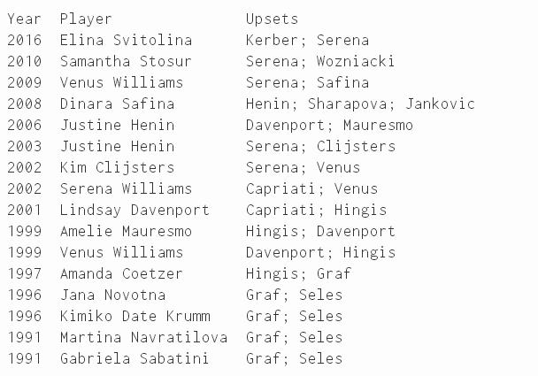 Украинской теннисистке удалось обыграть 2-х первых ракеток мира