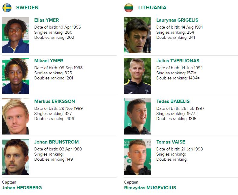 Теннисные сборные Украины и Российской Федерации развели по различным концам сетки Кубка Дэвиса